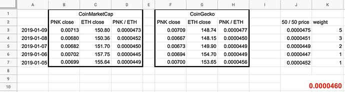 PNK%20calculation